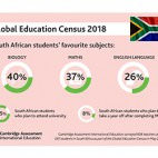 85% of South African students aspire to go onto university